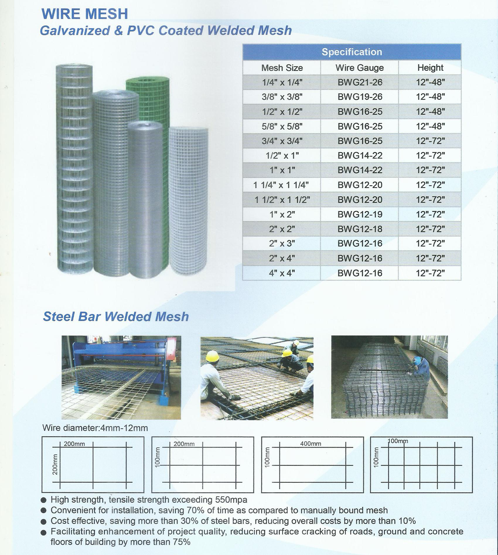 Stenco International Trading Company Metal Buildings Wired Galvanized Pvc Coated Welded Mesh Steel Bar
